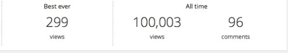 100.000 Seitenaufrufe